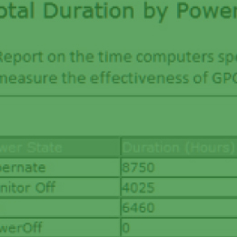 Total Duration by Power State
